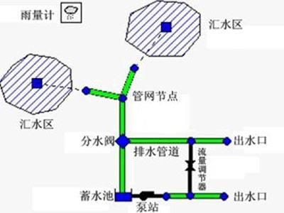 PVC-UManBetx客户端管件
